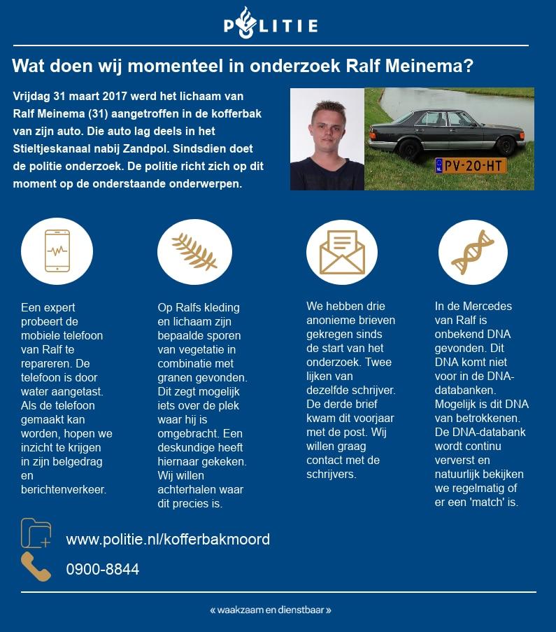 Infographic onderzoek dood Ralf Meinema